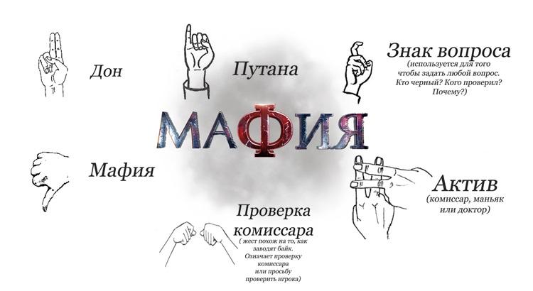 Мафия язык жестов